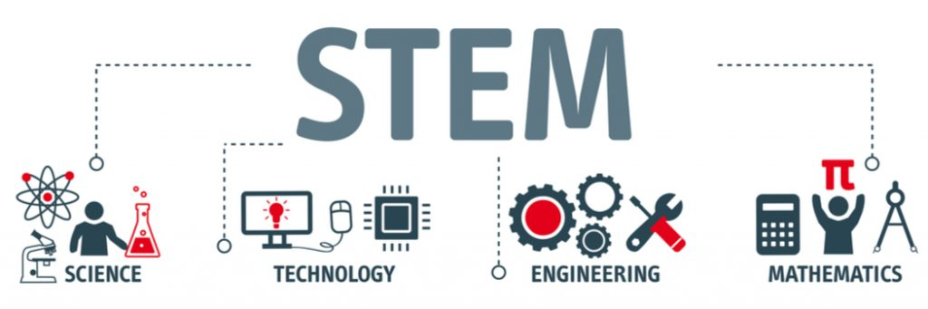 stem careers (science, technology, engineering, mathematics)