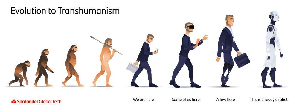 evolucion transhumanismo