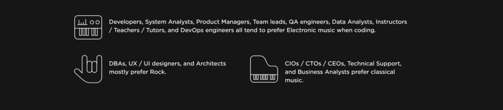 most developers prefer electronic music