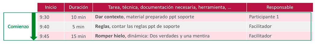 detalle comienzo escaleta castellano