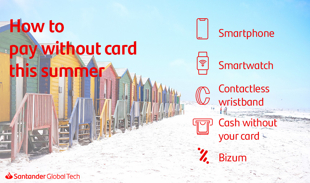 How To Pay Without Card With Santander