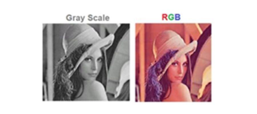 Escala de grises VS RGB