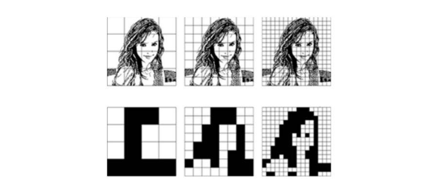 Número de pixeles VS Resolución