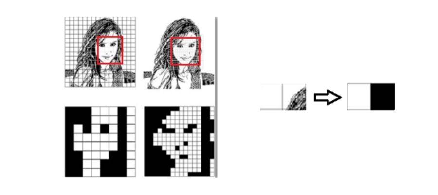 Imagen ampliada 16x16