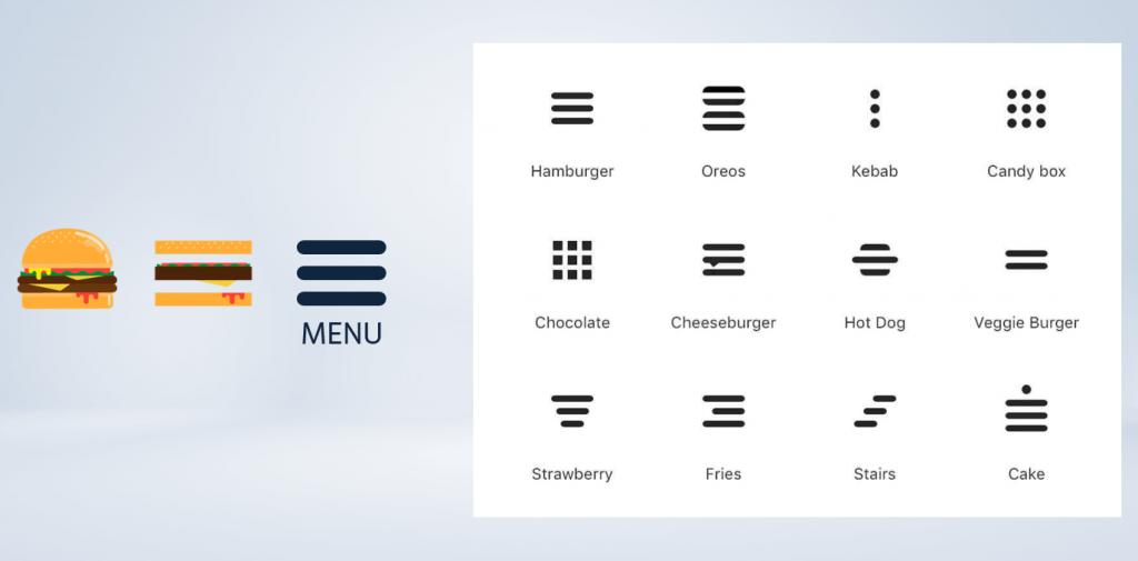 Iconografía menu hamburguesa UX